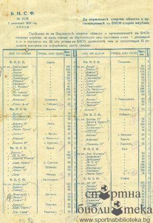 Б.Н.С.Ф. №2128